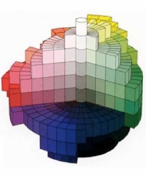 Kleurenleer volgens Albert Munsell